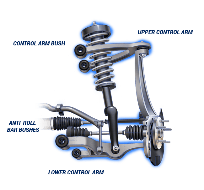 What Is Suspension In Car >> Double Wishbone Suspension And Your Car Moog