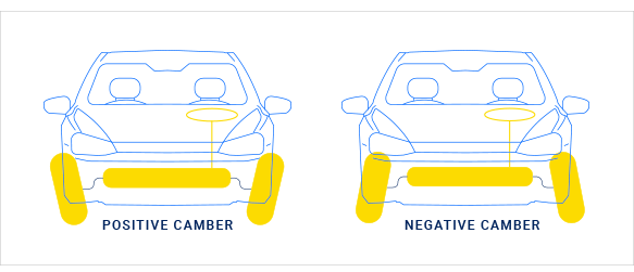 car-alignment-measurement-camber
