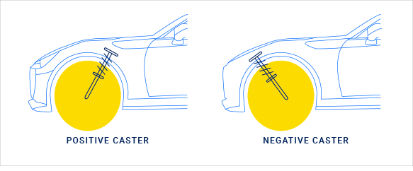 car-alignment-measurement-caster